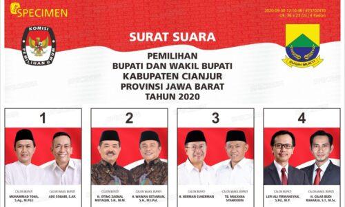 KPU Cianjur: Inilah Specimen Surat Suara Pemilihan Bupati dan Wakil Bupati Kab. Cianjur Tahun 2020