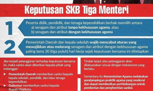 Menag Bicara Ihwal Keluarnya SKB 3 Menteri