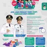 Inilah 77 Nomor Kontak Whatsapp Layanan PPDB Jenjang SMP di Kabupaten Bandung